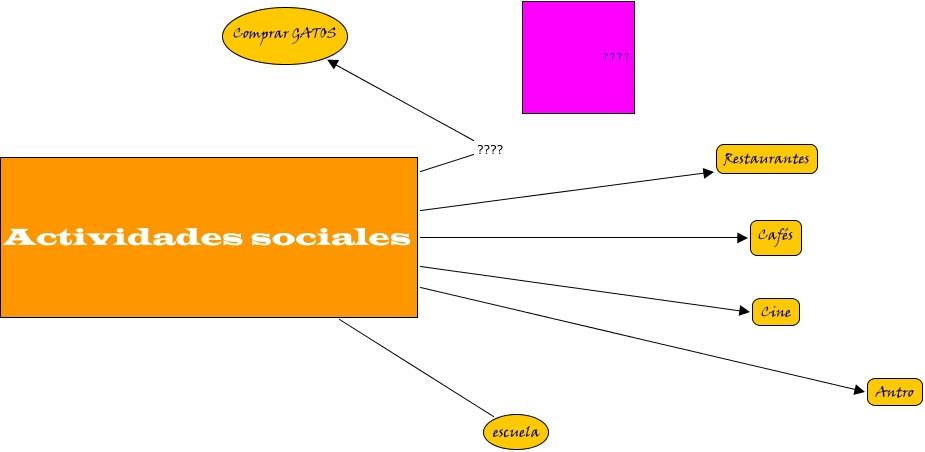917333369 actividades sociales